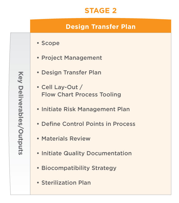 Design Transfer Plan
